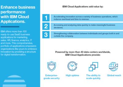 IBM-Executive-POV-on-Cloud-Apps-4